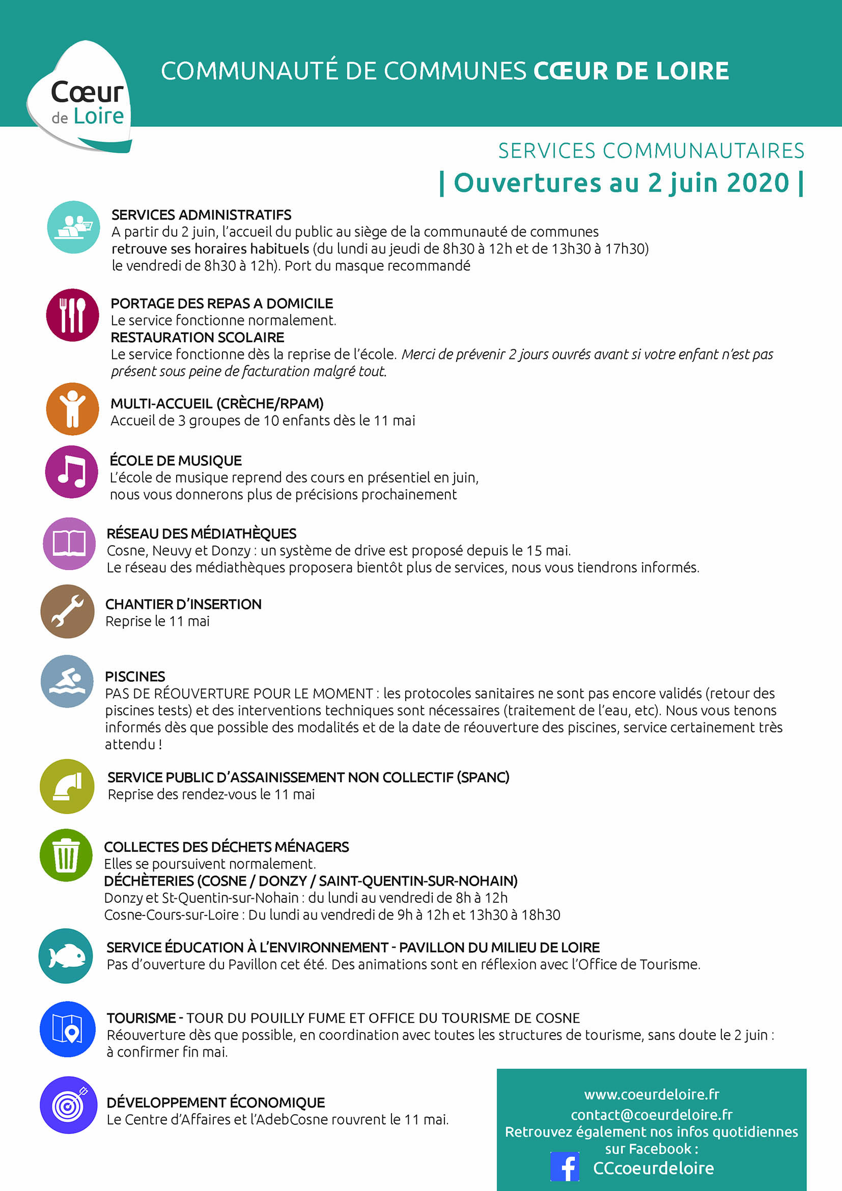 Ouverture des services communautaires – 2 juin