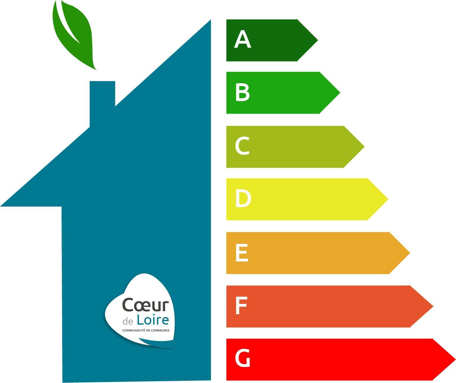 Conseils pour l'habitat : prochaine permanence